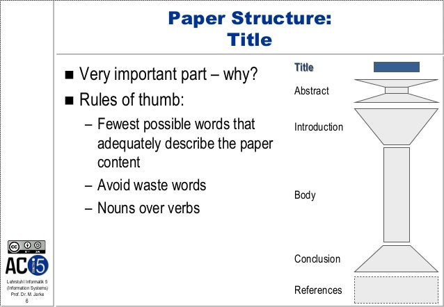 Basics Of Paper Writing And Publishing In Tel Jtel 2015