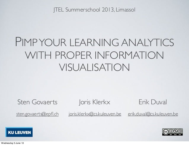 PIMPYOUR LEARNING ANALYTICSWITH PROPER INFORMATIONVISUALISATIONJoris Klerkxjoris.klerkx@cs.kuleuven.beJTEL Summerschool 20...