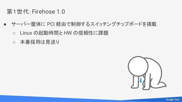 第1世代:Firehose 1.0 ● サーバー筐体に PCI 経由で制御するスイッチングチップボードを搭載 ○ Linux の起動時間と HW の信頼性に課題 ○ 本番採用は見送り
