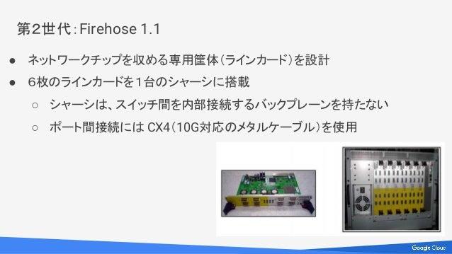 第2世代:Firehose 1.1 ● ネットワークチップを収める専用筐体(ラインカード)を設計 ● 6枚のラインカードを1台のシャーシに搭載 ○ シャーシは、スイッチ間を内部接続するバックプレーンを持たない ○ ポート間接続には CX4(10...