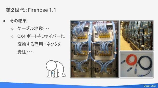 第2世代:Firehose 1.1 ● その結果 ○ ケーブル地獄・・・ ○ CX4 ポートをファイバーに 変換する専用コネクタを 発注・・・
