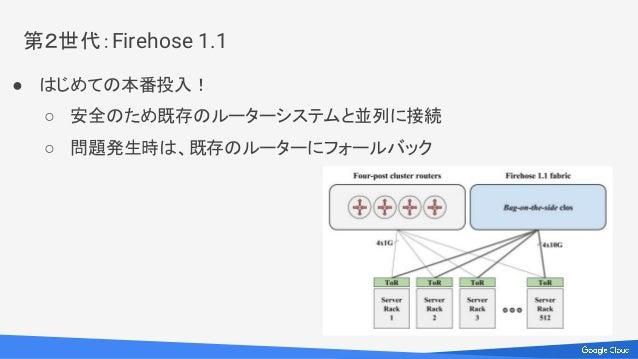 第2世代:Firehose 1.1 ● はじめての本番投入! ○ 安全のため既存のルーターシステムと並列に接続 ○ 問題発生時は、既存のルーターにフォールバック