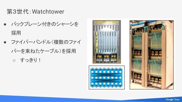 第3世代:Watchtower ● バックプレーン付きのシャーシを 採用 ● ファイバーバンドル(複数のファイ バーを束ねたケーブル)を採用 ○ すっきり!