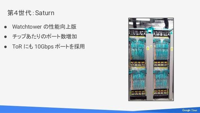 第4世代:Saturn ● Watchtower の性能向上版 ● チップあたりのポート数増加 ● ToR にも 10Gbps ポートを採用