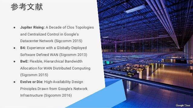 参考文献 ● Jupiter Rising: A Decade of Clos Topologies and Centralized Control in Google's Datacenter Network (Sigcomm 2015) ●...