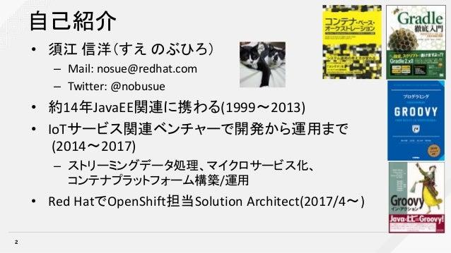 JTF2018_B30_k8s_operator_nobusue Slide 2