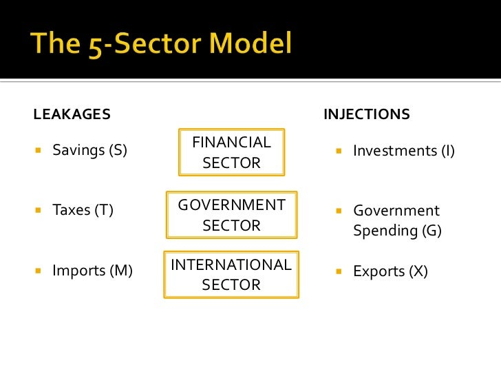 the circular flow model essay Circular flow of income model free essay, term paper and book report the australian economy is an intricate network of different segments interacting with one another.