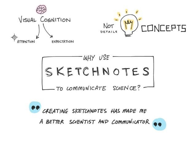 Sketching it out: How doodling communicates science