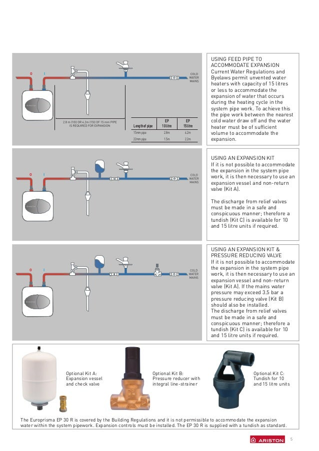 jual ariston 082113812149 5 638?cb=1471974073 jual ariston 082113812149 ariston water heater wiring diagram at soozxer.org