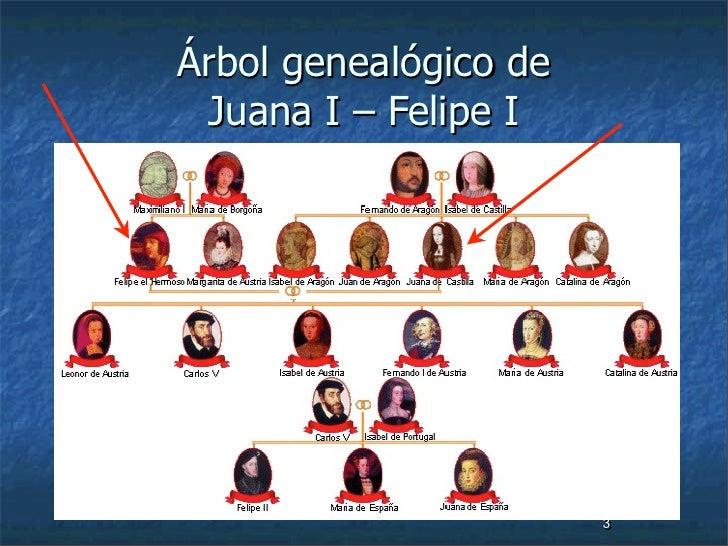 Árbol genealógico de  Juana I – Felipe I                            3