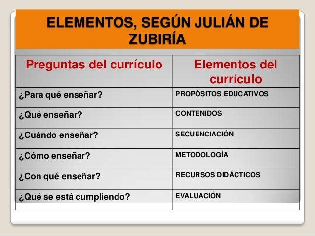 Sistema Curricular  - Juan barrera Slide 3