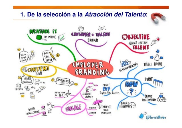 11. De la tecnología reactiva al Trampolín del Talento