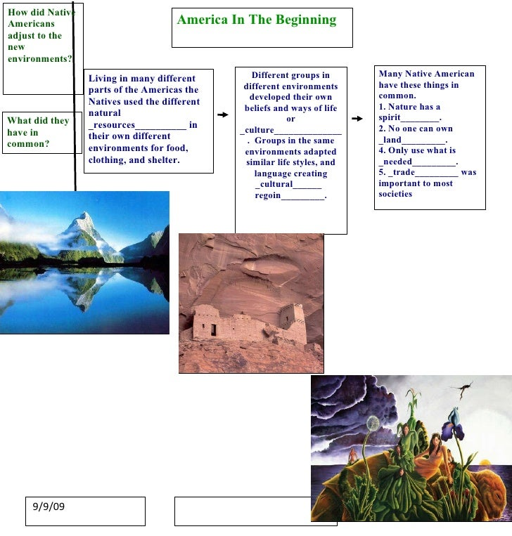 America In The Beginning How did Native Americans adjust to the new environments? What did they have in common? Living in ...