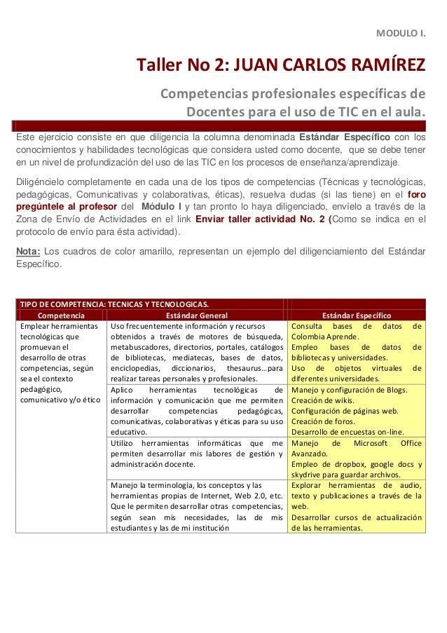 MODULO I.  Taller No 2: JUAN CARLOS RAMÍREZ Competencias profesionales específicas de Docentes para el uso de TIC en el au...