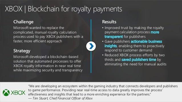 Enterprise Blockchain Application Development using Azure Blockchain Service