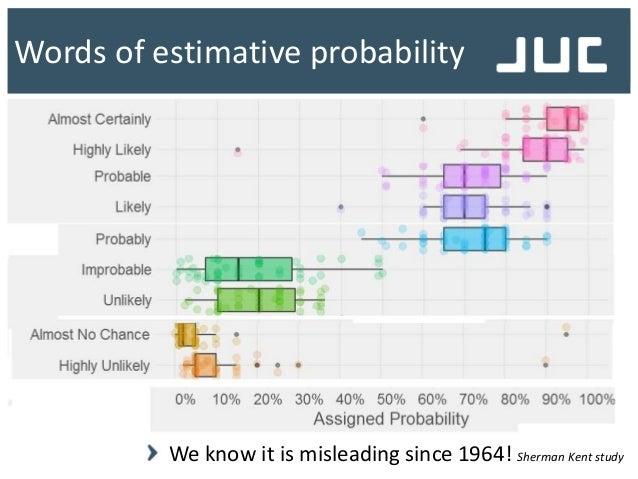 scenario analysis risk management pdf