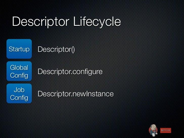 Descriptor LifecycleStartup   Descriptor()GlobalConfig          Descriptor.configure JobConfig          Descriptor.newInstance