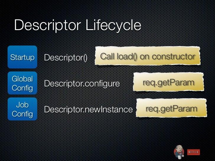 Descriptor LifecycleStartup   Descriptor()   Call load() on constructorGlobal          Descriptor.configure       req.getPa...