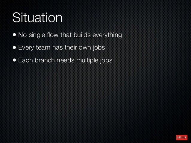 Configuration As Code - Adoption of the Job DSL Plugin at Netflix Slide 3