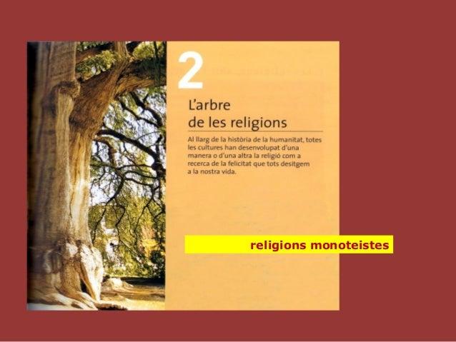 religions monoteistes