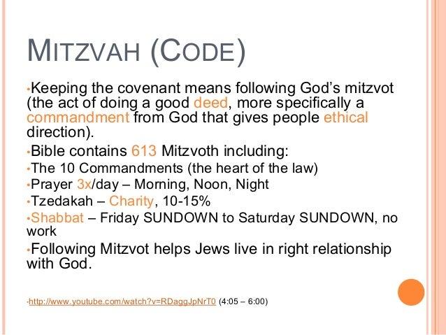 Judaism power point