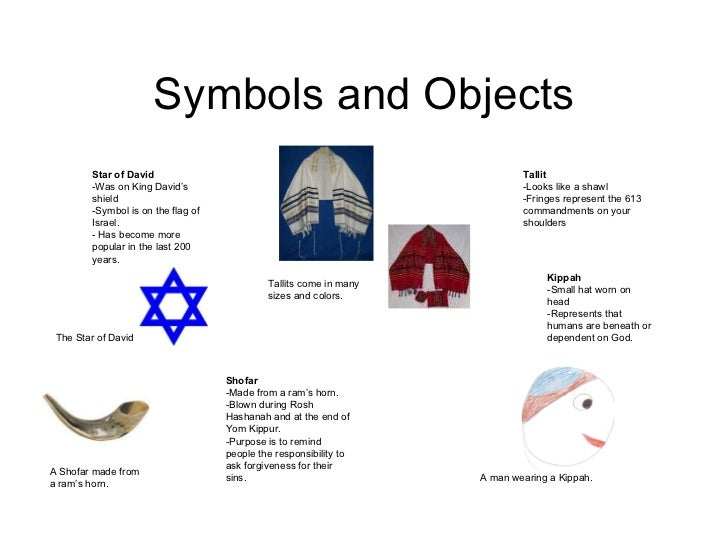 Judaism Project Presentation