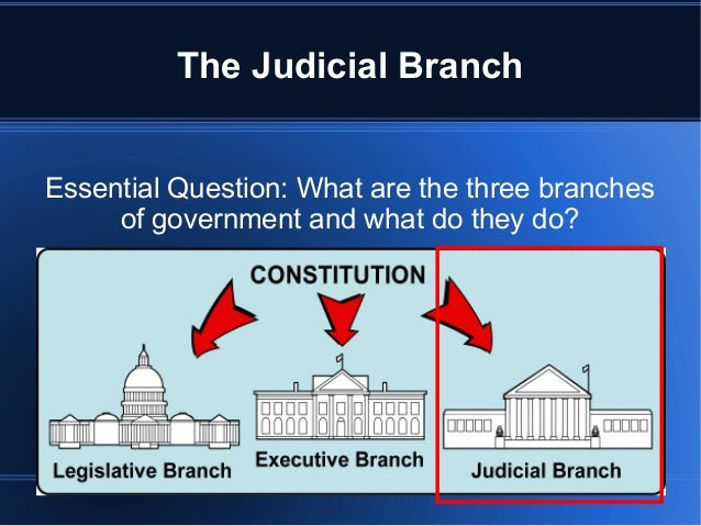 The Judicial Branch Essential Question: What are the three branches of government and what do they do?