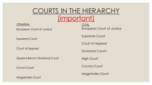 hierarchy of criminal courts in india pdf