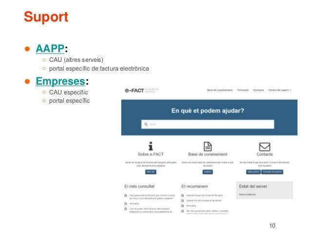 10 Suport ● AAPP: ○ CAU (altres serveis) ○ portal específic de factura electrònica ● Empreses: ○ CAU específic ○ portal es...