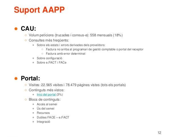 12 Suport AAPP ● CAU: ○ Volum peticions (trucades i correus-e): 558 mensuals (18%) ○ Consultes més freqüents: ● Sobre els ...