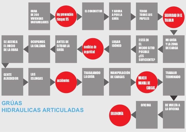 OBRA                             EL CONDUCTOR   Y AHORA        TENGO             DE 200          ley prevención           ...