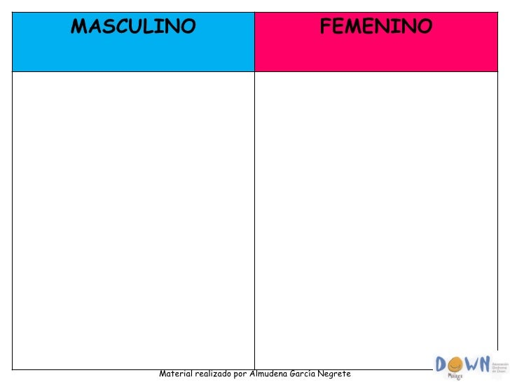 MASCULINO                                   FEMENINO      Material realizado por Almudena García Negrete