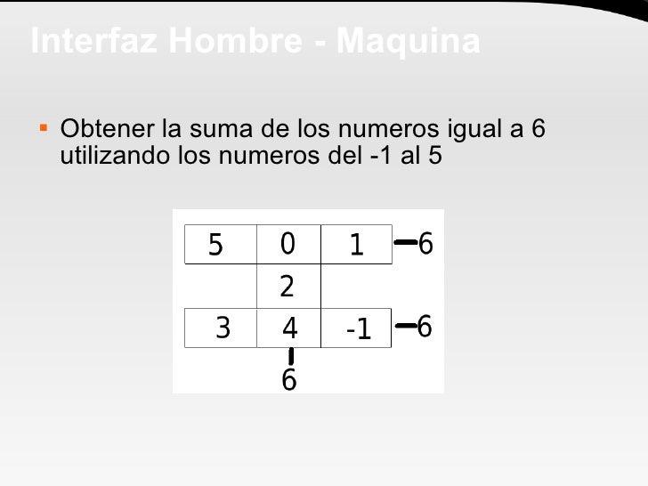 Interfaz Hombre - Maquina <ul><li>Obtener la suma de los numeros igual a 6 utilizando los numeros del -1 al 5 </li></ul>