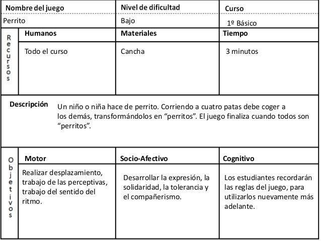 Humanos Materiales Tiempo Motor Socio-Afectivo Cognitivo Descripción Perrito Bajo 1º Básico Todo el curso Cancha 3 minutos...
