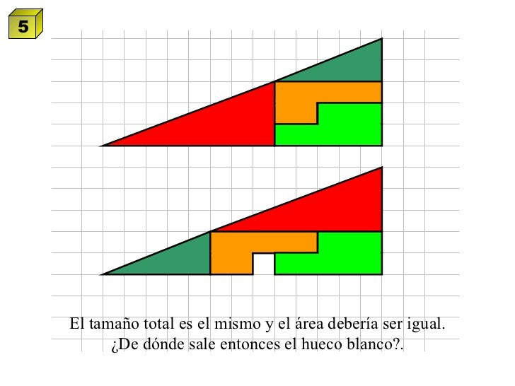 5 El tamaño total es el mismo y el área debería ser igual. ¿De dónde sale entonces el hueco blanco?.