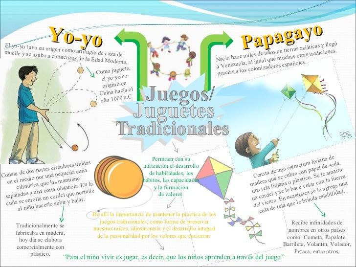 Tradicionales Tradicionales Juegosjuguetes Juegosjuguetes Tradicionales Juegosjuguetes Juegosjuguetes Tradicionales Juegosjuguetes Juegosjuguetes Tradicionales Juegosjuguetes Tradicionales kuOiPXZ