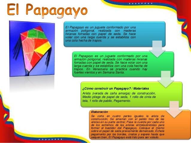 El Papagayo es un juguete conformado por una armazón poligonal, realizada con maderas livianas forradas con papel de seda....