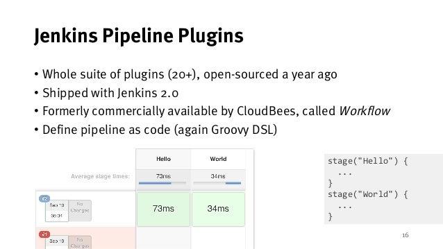 Jenkins Job Builder Windows
