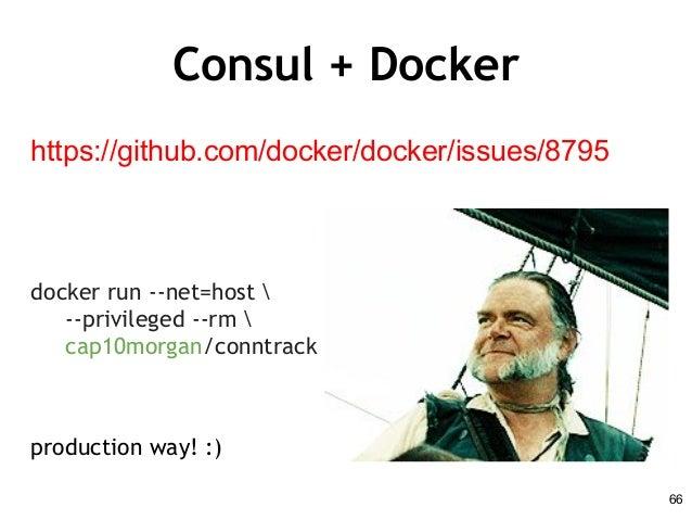 for Docker consul template