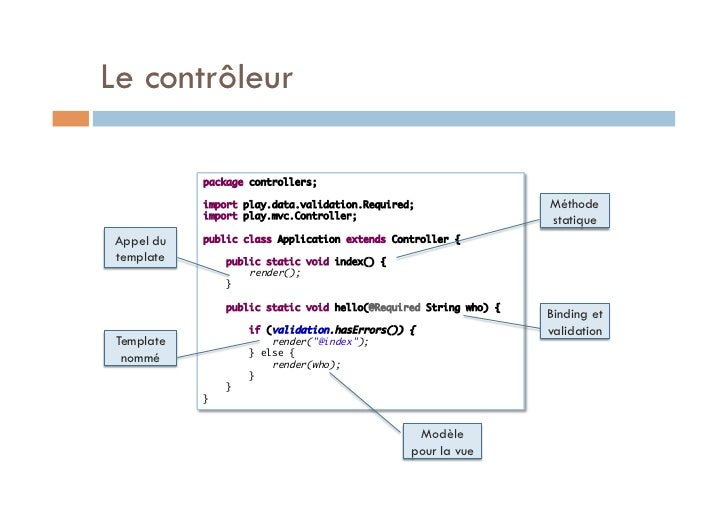 Le contrôleur            package controllers;                        import play.data.validation.Required;             ...