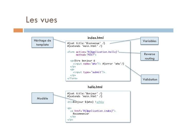 Les vues                             index.html  Héritage de                                              Variables       ...