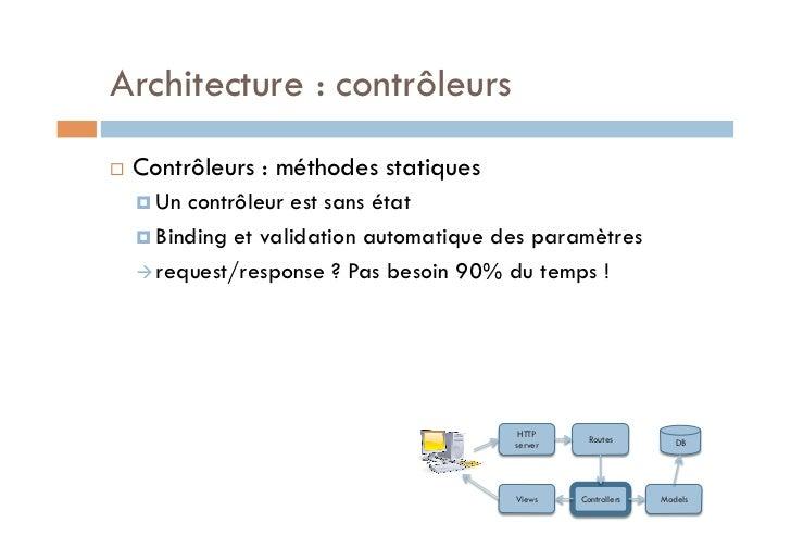 Architecture : contrôleurs   Contrôleurs : méthodes statiques      Un contrôleur est sans état      Binding et valid...