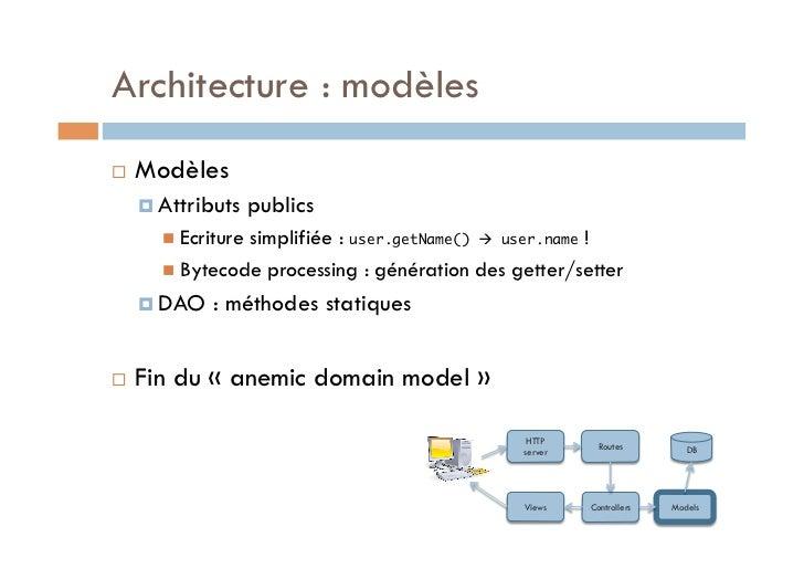 Architecture : modèles   Modèles      Attributs    publics        Ecriture                 simplifiée : user.getName...