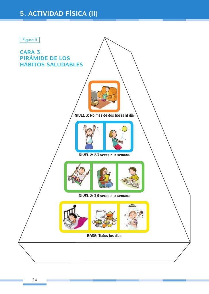 Jugamos Todos Descubriendo Hábitos Saludables Guía Del Profesor