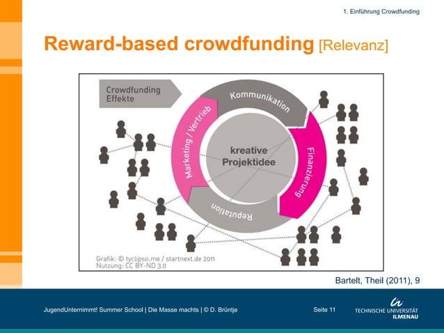 Reward-based crowdfunding [Relevanz] Seite 11 Bartelt, Theil (2011), 9 1. Einführung Crowdfunding JugendUnternimmt! Summer...