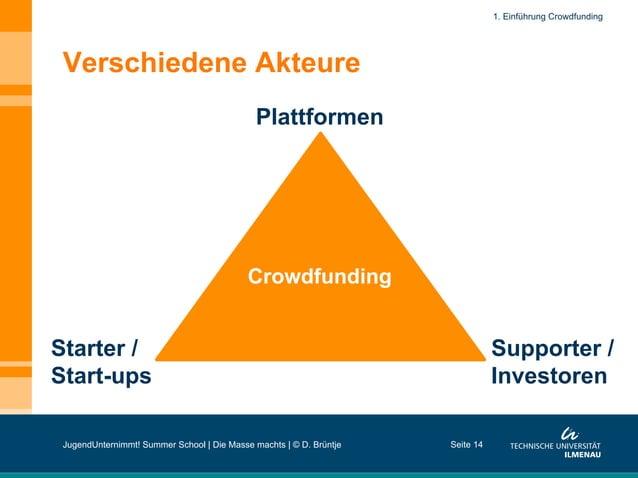 Verschiedene Akteure Crowdfunding Plattformen Starter / Start-ups Supporter / Investoren Seite 14 1. Einführung Crowdfundi...
