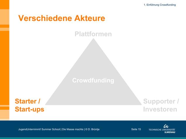 Verschiedene Akteure Crowdfunding Plattformen Starter / Start-ups Supporter / Investoren Seite 15 1. Einführung Crowdfundi...