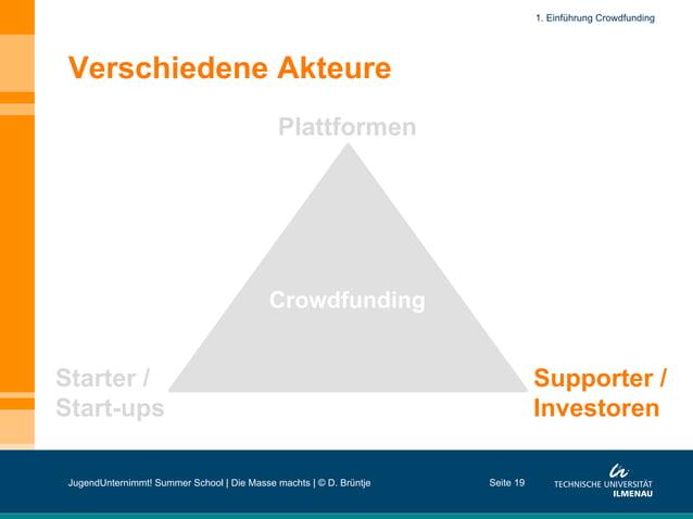 Verschiedene Akteure Crowdfunding Plattformen Starter / Start-ups Supporter / Investoren Seite 19 1. Einführung Crowdfundi...
