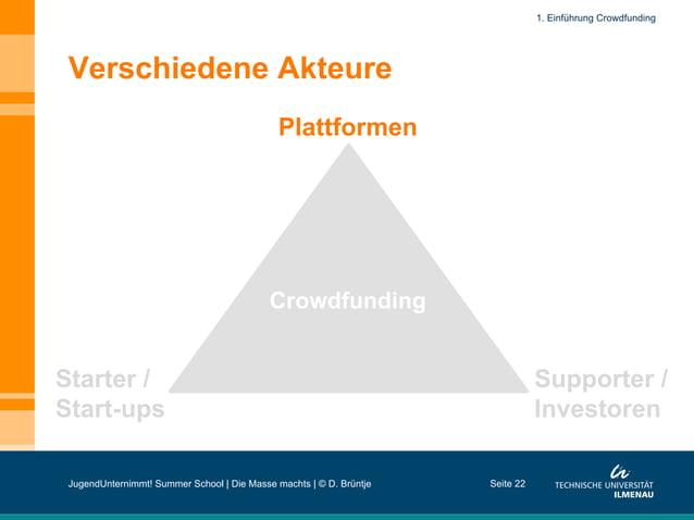 Verschiedene Akteure Crowdfunding Plattformen Starter / Start-ups Supporter / Investoren Seite 22 1. Einführung Crowdfundi...
