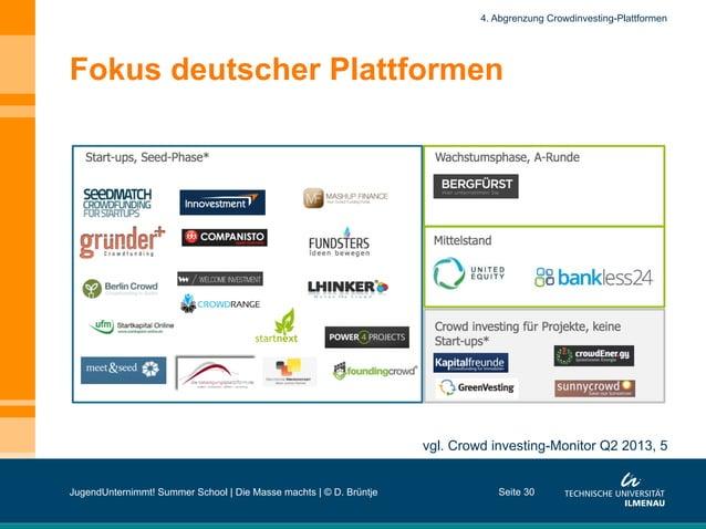 Fokus deutscher Plattformen Seite 30 4. Abgrenzung Crowdinvesting-Plattformen vgl. Crowd investing-Monitor Q2 2013, 5 Juge...